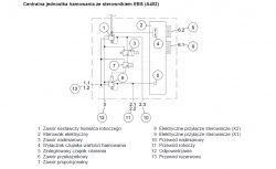 MAN TGL - Usterka wewnętrzna EBS 03131-10