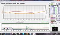 Octavia I 2.0 8v 4x4 - stag 4eco + czerwone valteki, pro�ba o sprawdzenie mapy