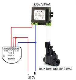 Elektrozawór + fibaro switch