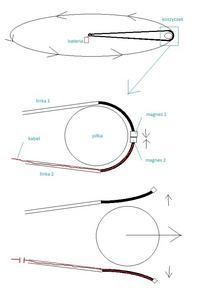 Prosty mechanizm uwalniający z użyciem magnesów