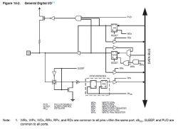 Wykrywanie zaniku zasilania na INT0 i podtrzymanie mikrokontrolera
