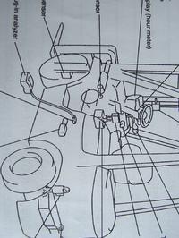 Wózek widłowy Toyota - diagnostyka