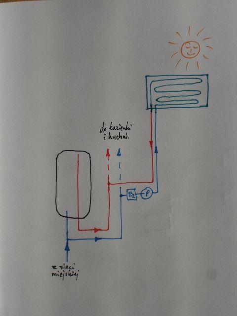 M�j spos�b na w��czenie kolektora s�onecznego do instalacji