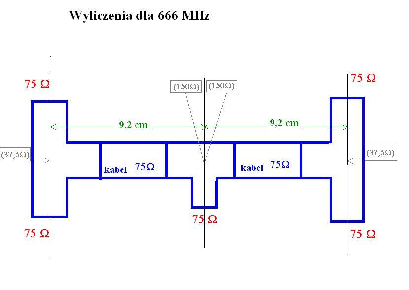 synfazowa antena poczw�rny biquad