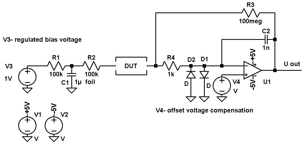 Pr�d up�ywu r�nych element�w elektronicznych