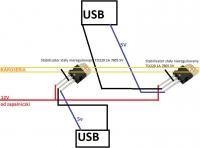 Samochód=12V > 5V=USB (x2)