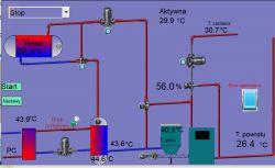 Pompa ciepła powietrze/woda 18kW do grzania CO i COUW-uruchomiona