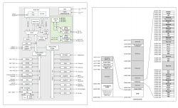 Nowy mikrokontroler ogólnego zastosowania RISC-V - alternatywa dla GD32V?