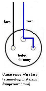 Uziemienie oscyloskopu w piwnicy, instalacja dwu�y�owa
