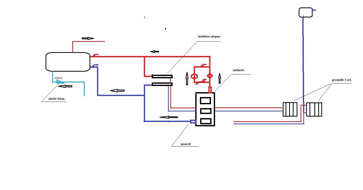Instalacja CO z kolektorem Alupex, bojler nie grzeje wody, co jest �le zrobione.
