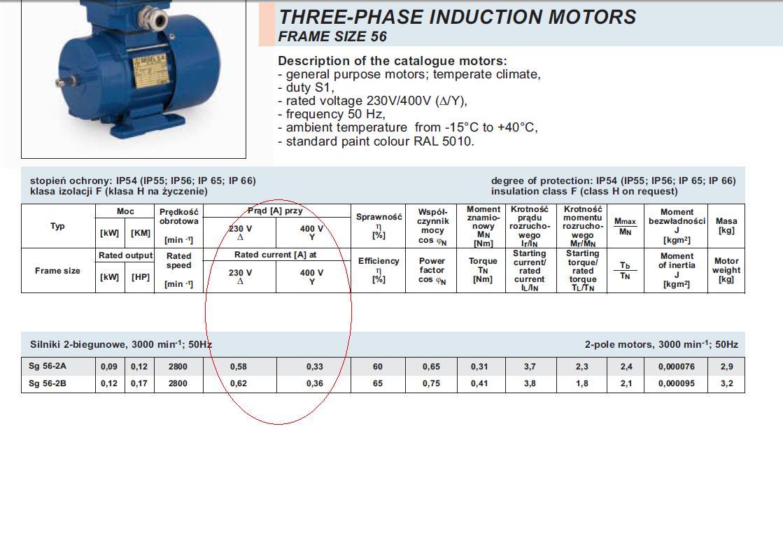 Falownik i silnik 230/400