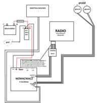 BMW [e46] - Głośniki + skrzynia + wzmacniacz na fabrycznym radiu. Jak to zrobić?