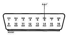 wywołanie kodów usterek w OPEL ASTRA II