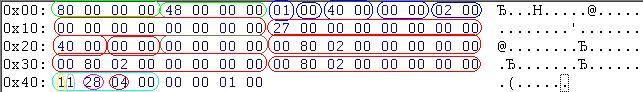 FAQ NTFS. Opis pracy i odzyskiwania danych z partycji NTFS.