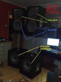 Nadstawki GDS/GD +GDWT / 2 Subbasy STX 38/550/4/AE