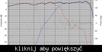 Monitorki GDN13/50/9 + MDT29