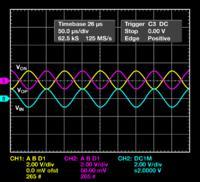 Uniwersalny, precyzyjny konwerter na sygnał symetryczny ze zwiększoną dynamiką