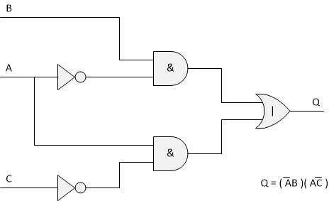 Implementacja dowolnej(?) funkcji logicznej tylko z pomocą multipleksera 8:1