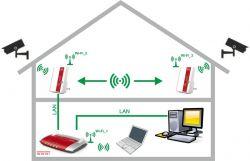 Router i dwa wzmacniacze wifi - na jednym kanale?