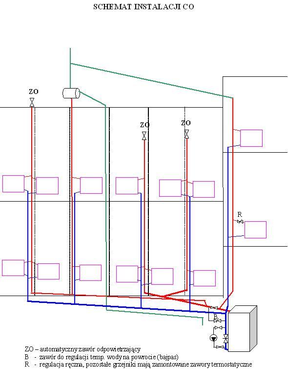 Instalacja CO - Zapowietrzanie grzejnik�w