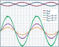 Rzadko zadawane pytania: jak podpiąć sygnał różnicowy do wzmacniacza