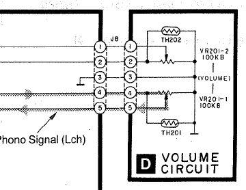 Potencjometr VOLUME z termistorami w SU-V650