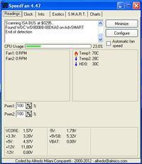 P4X400 chipset - Wysoka temperatura - chipset P4X400