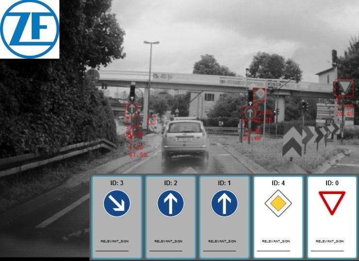 Droga pełna znaków - rozpoznawanie znaków drogowych od ZF Group