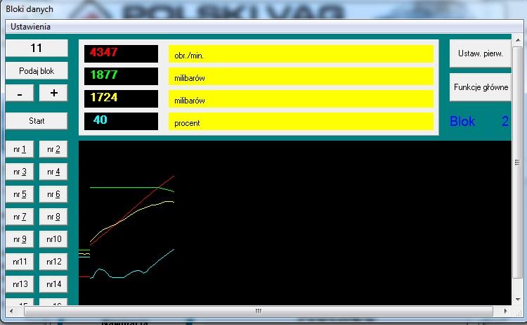 Octavia 1 1.9 TDI 110km - notlauf - co jeszcze do wymiany?