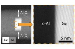 Nowa nanostruktura może być kluczem do elektroniki kwantowej