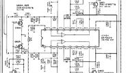 Technics A700MK2 - Charczenie przy g�o�niejszej muzyce