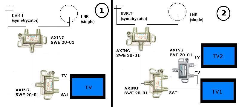 Sumowanie TV+SAT, nie dzia�a gdy oba gniazda podpi�te