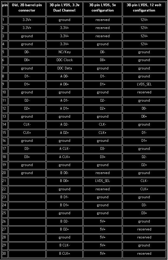 Pod��czenie matrycy pod KONWERTER VGA - LVDS DB15