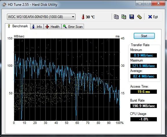 uTorrent - Podczas dzia�ania zacina PC na 15-20 sekund