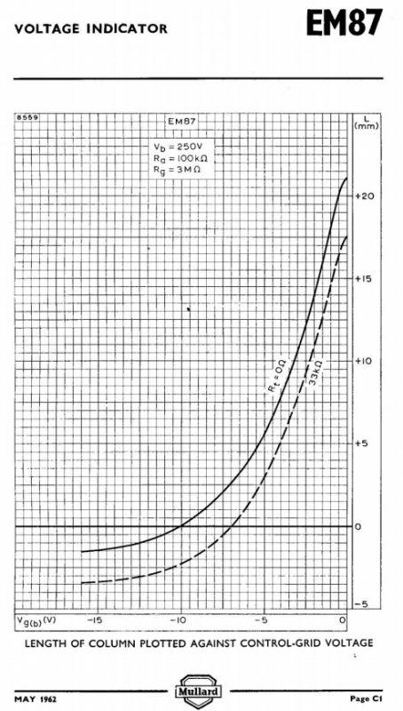 AIYIMA Lampowy wskaźnik poziomu (mono 6E2)