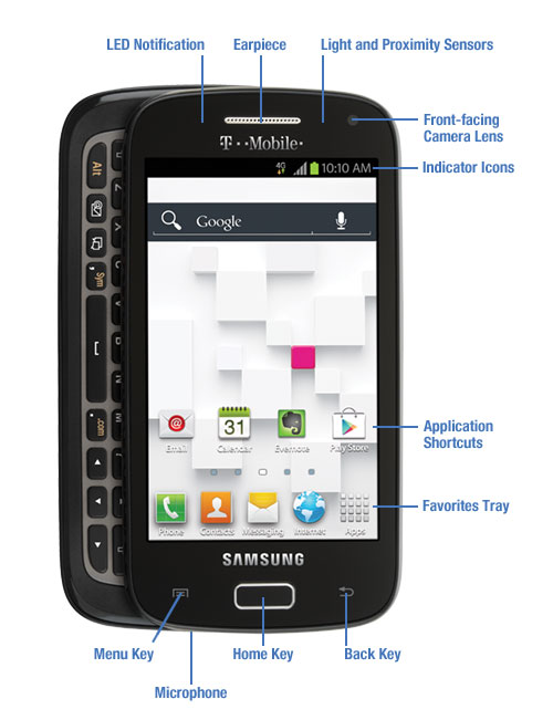 Samsung Galaxy S Relay 4G - smartphone z Android 4.0 i klawiatur� QWERTY