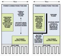 Poprawne prowadzenie masy: wylewki masy.