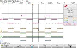 Mostek-H L298 zniekształca sygnał z STM32