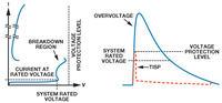 Ochrona sieci RS-485 przed szkodliwym działaniem EMC - część 5