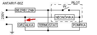 Wytwornica dymu antari f-80z zabezpieczenie termiczne