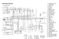 Jak podłączyć obrotomierz w Yamaha Aerox