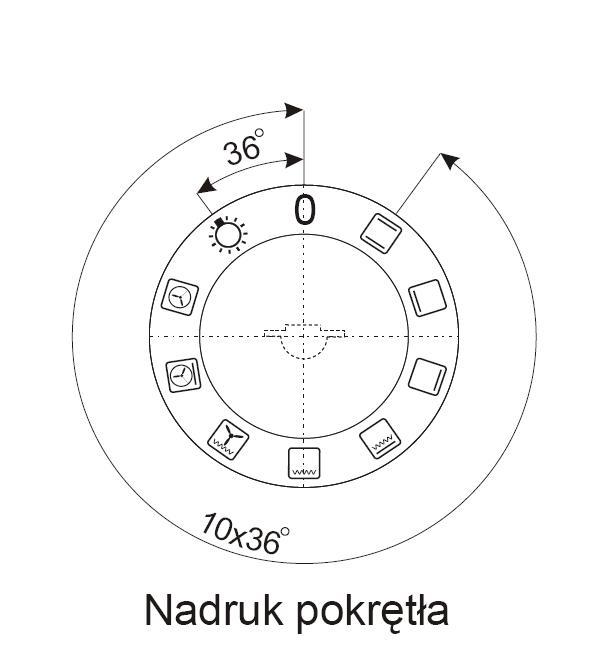Kuchenka Amica serii SEG  starte napisy na pokrętłach -> Kuchenka Gazowa Amica Z Termoobiegiem