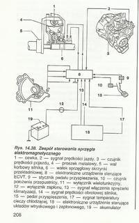 Punto I Selecta 1,2SPI - zdławienie po odpaleniu.