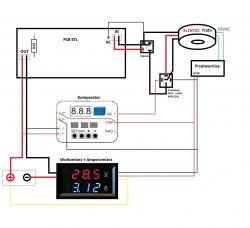 ETL: Zasilacz warsztatowy 0-40V* z regulacją prądu 0.1-10A**