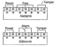 Prosty system alarmowy w oparciu o barierę podczerwieni bez centrali.