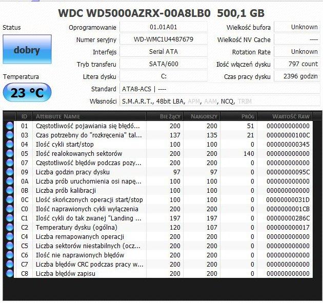 ASUS GTX660Ti - migaj�cy ekran pod obci��eniem
