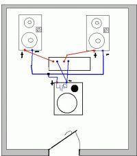 Połączenie sygnału stereo w niskich tonach - Budowa zestawu 2.1 (mono bas)