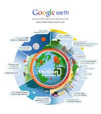 Google Earth pobrano już ponad miliard razy