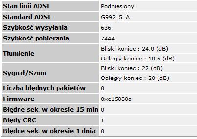 Czy możliwe 20 Mb/s? Do tej pory było 6Mb/s i nie zawsze prędkość była ok.
