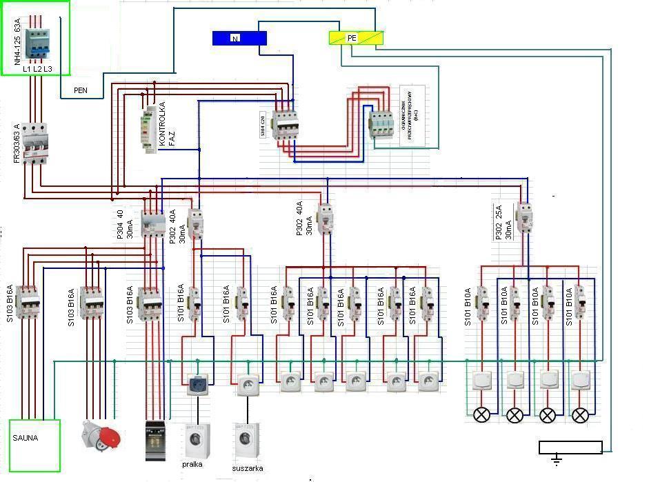 Schemat instalacji elektrycznej domu z podziałem PEN